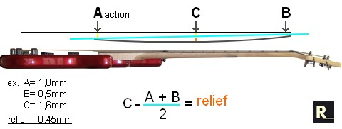 rectify_master_relief_by_action_calculating